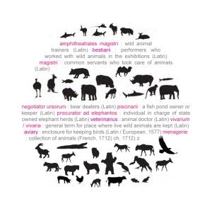 types of vivaria